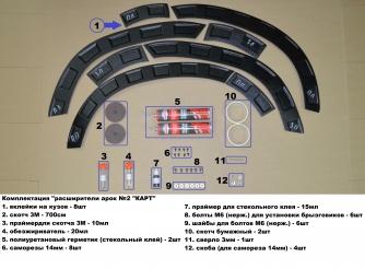 Расширители колесных арок №2 «КАРТ» для Рено Дастер дорестайлинг до 2015 г.в.